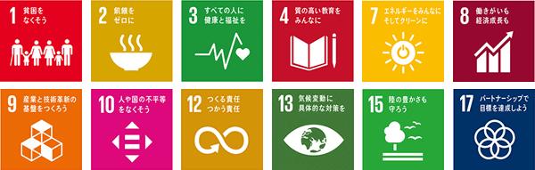 地方創生(SDGs)