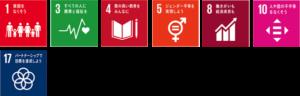 労働者の豊かさ(SDGs)