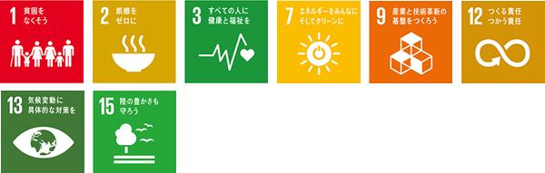 地球環境を守る取組み(SDGs)